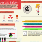 Infographic: Proper Lab Safety